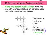 rules for alkane nomenclature