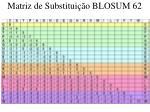 matriz de substitui o blosum 62