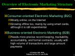 overview of electronic marketing structure
