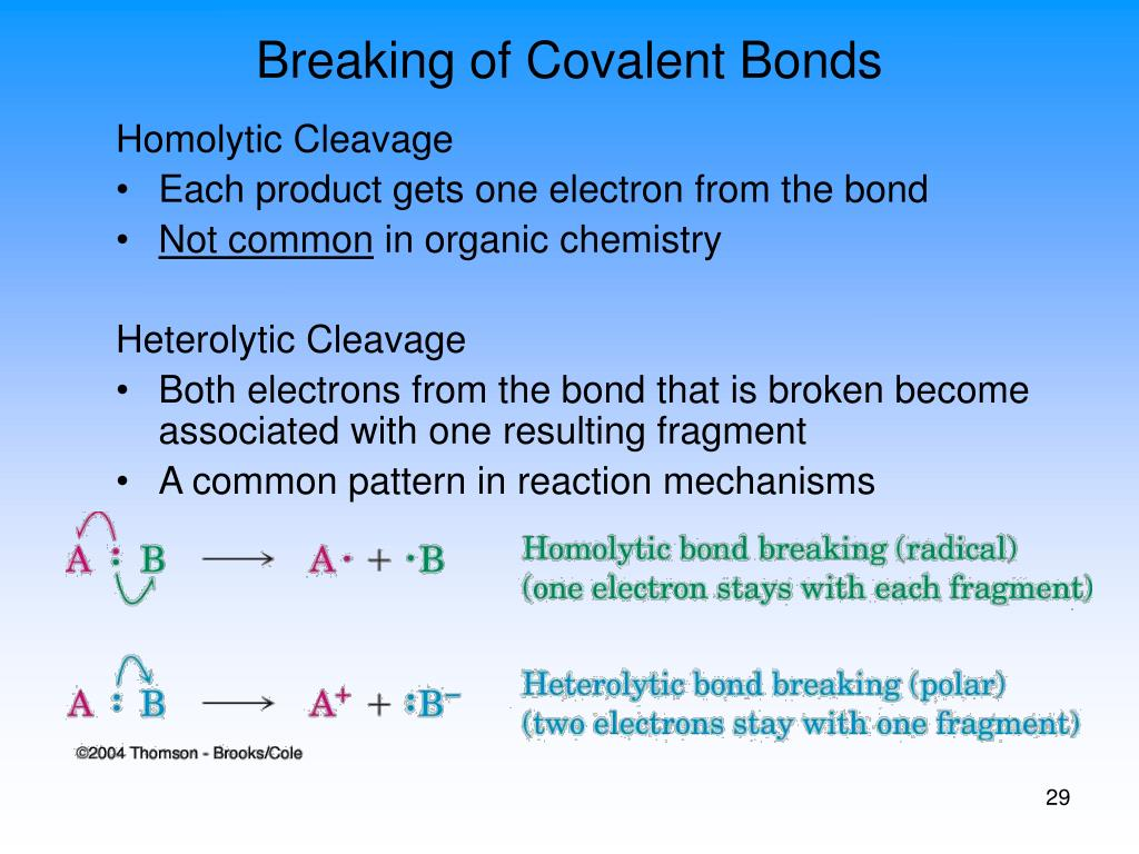 Breaking of Covalent Bonds
