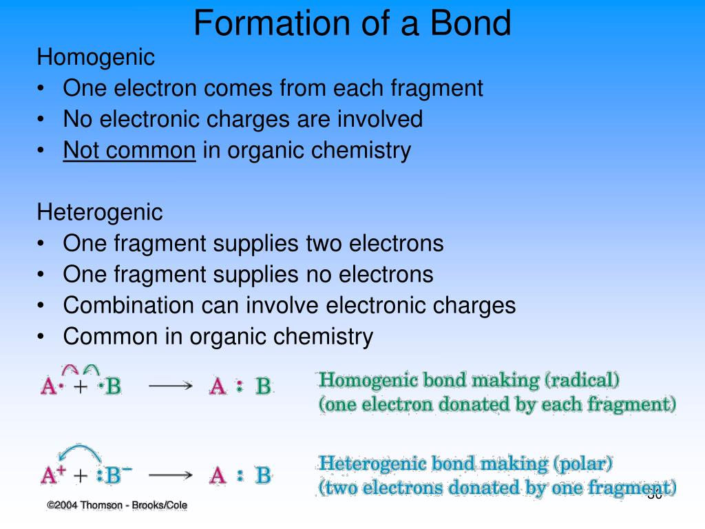 Formation of a Bond