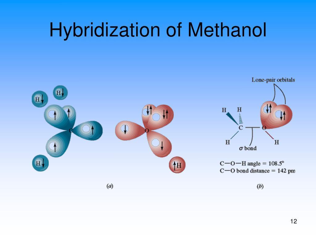Hybridization of Methanol