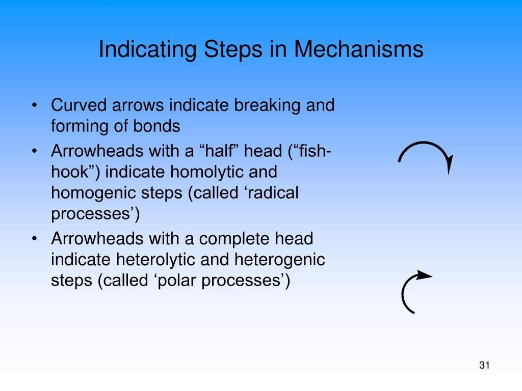 Indicating Steps in Mechanisms