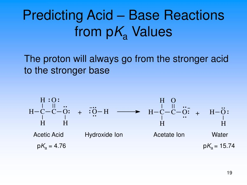 Predicting Acid – Base Reactions from p