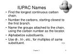 iupac names