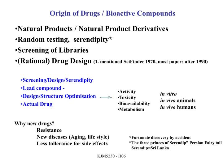 Origin of Drugs / Bioactive Compounds