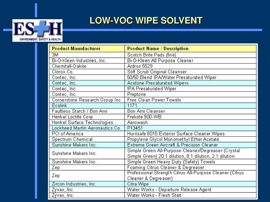 LOW-VOC WIPE SOLVENT