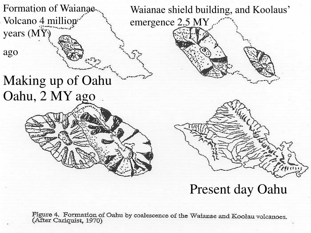 PPT - Geology of Island of O'ahu PowerPoint Presentation