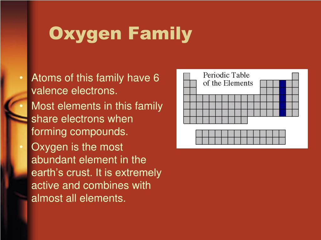 Oxygen group on periodic table choice image periodic table images periodic table oxygen family image collections periodic table images ppt periodic table of elements powerpoint presentation gamestrikefo Images