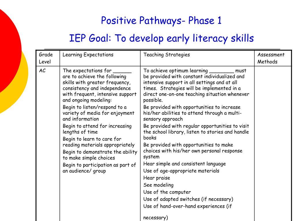 Positive Pathways- Phase 1