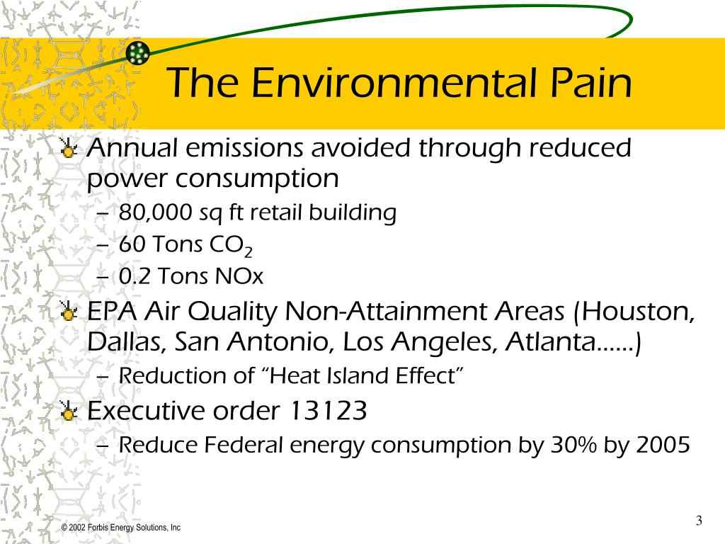 The Environmental Pain