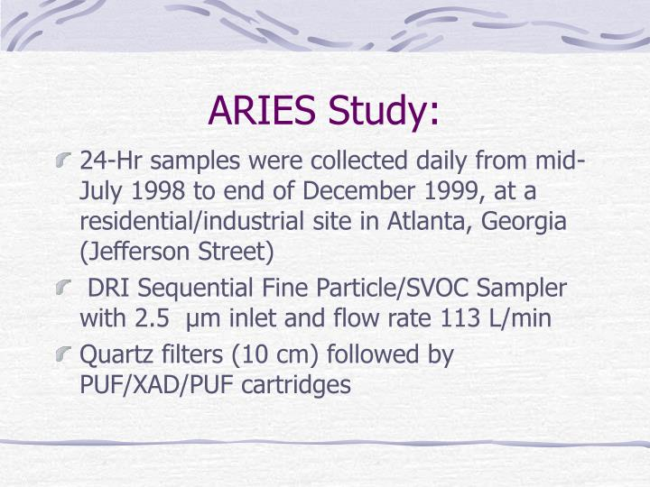 Aries study