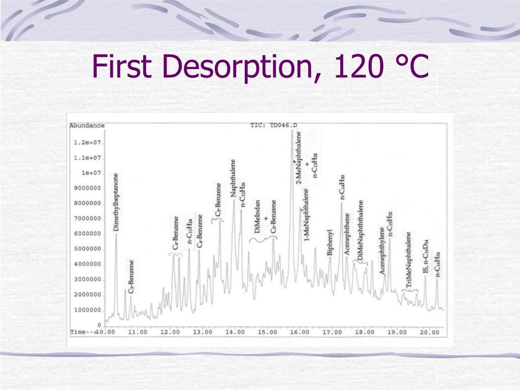 First Desorption, 120