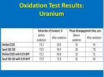 oxidation test results uranium