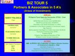 biz tour 5 partners associates in 5 a s areas of investment