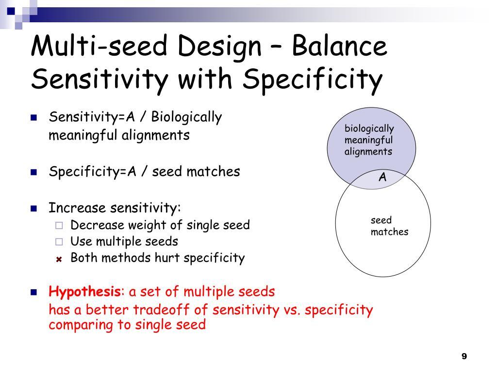 Multi-seed Design – Balance Sensitivity with Specificity