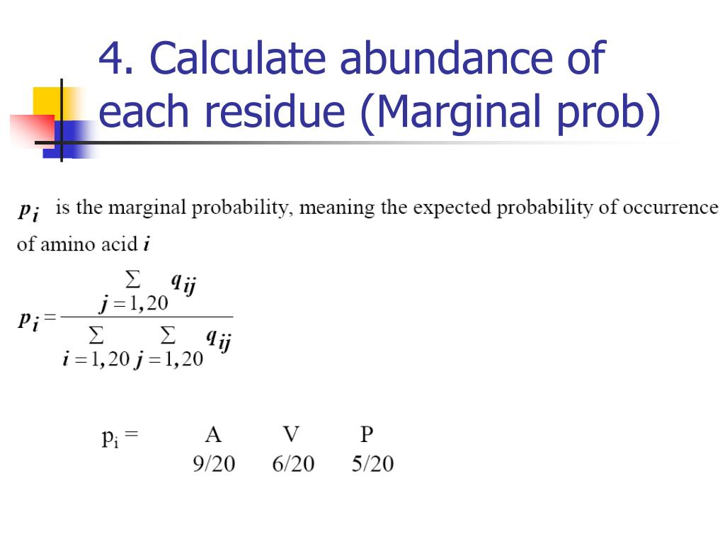4. Calculate abundance of each residue (Marginal prob)