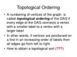 topological ordering
