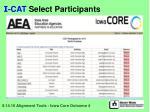 i cat select participants10