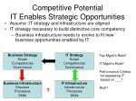 competitive potential it enables strategic opportunities
