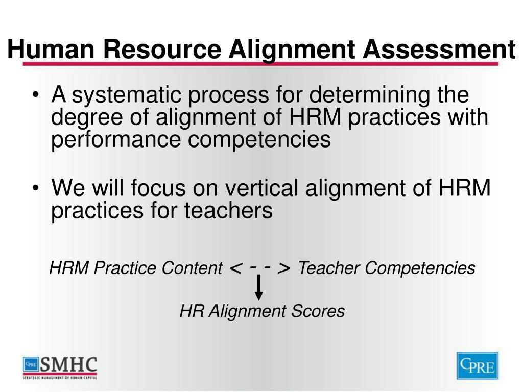 Human Resource Alignment Assessment