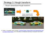 strategy 3 hough transform
