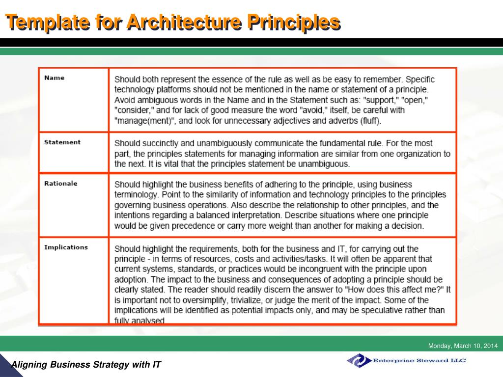 Template for Architecture Principles