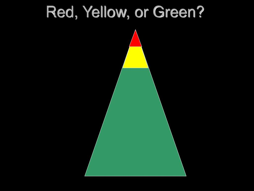 Red, Yellow, or Green?