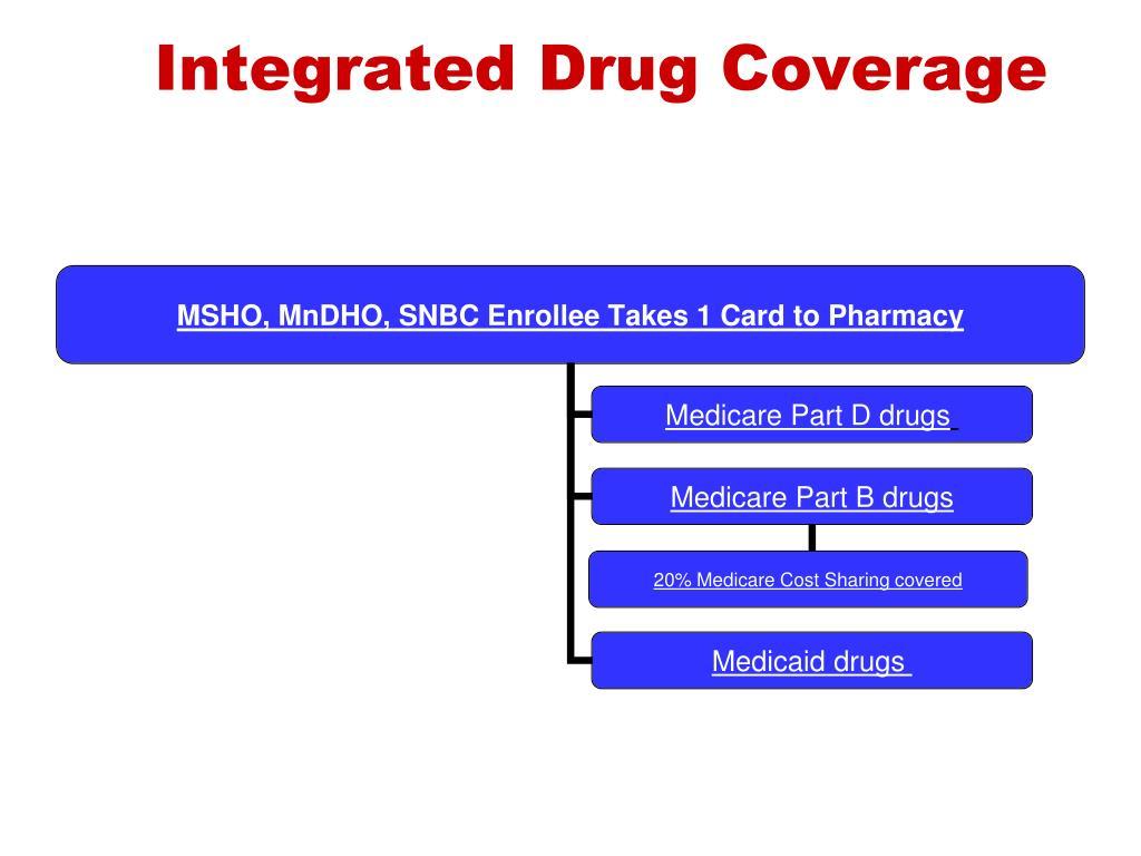 Integrated Drug Coverage