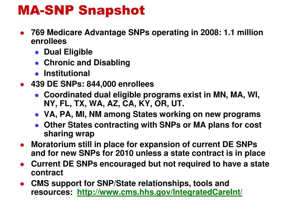 MA-SNP Snapshot