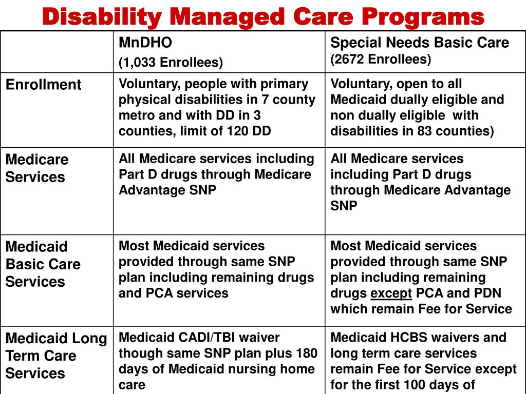 Disability Managed Care Programs