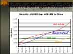 alder lumber exports to china up