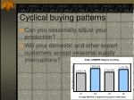 cyclical buying patterns