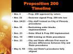 proposition 200 timeline