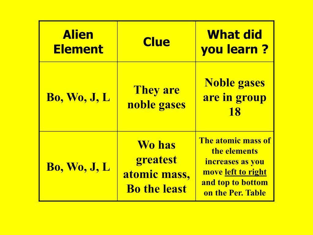 Alien Element