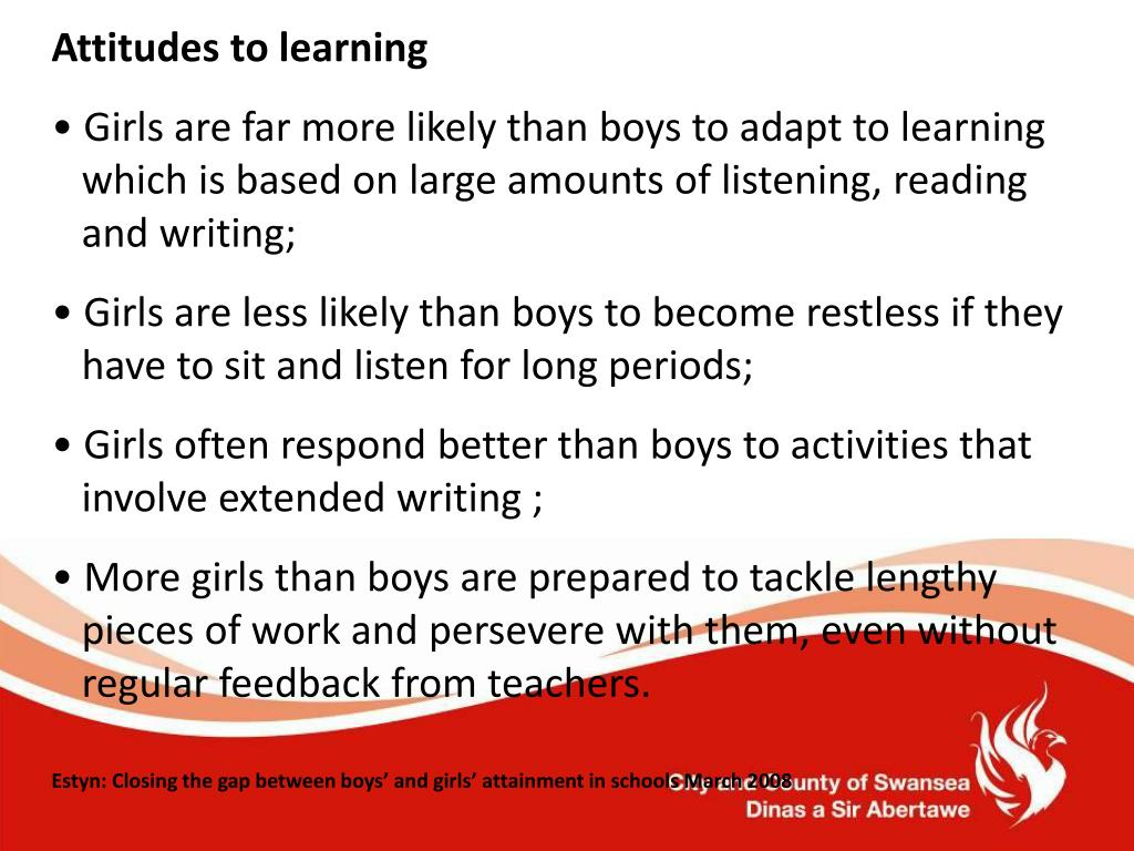 Attitudes to learning