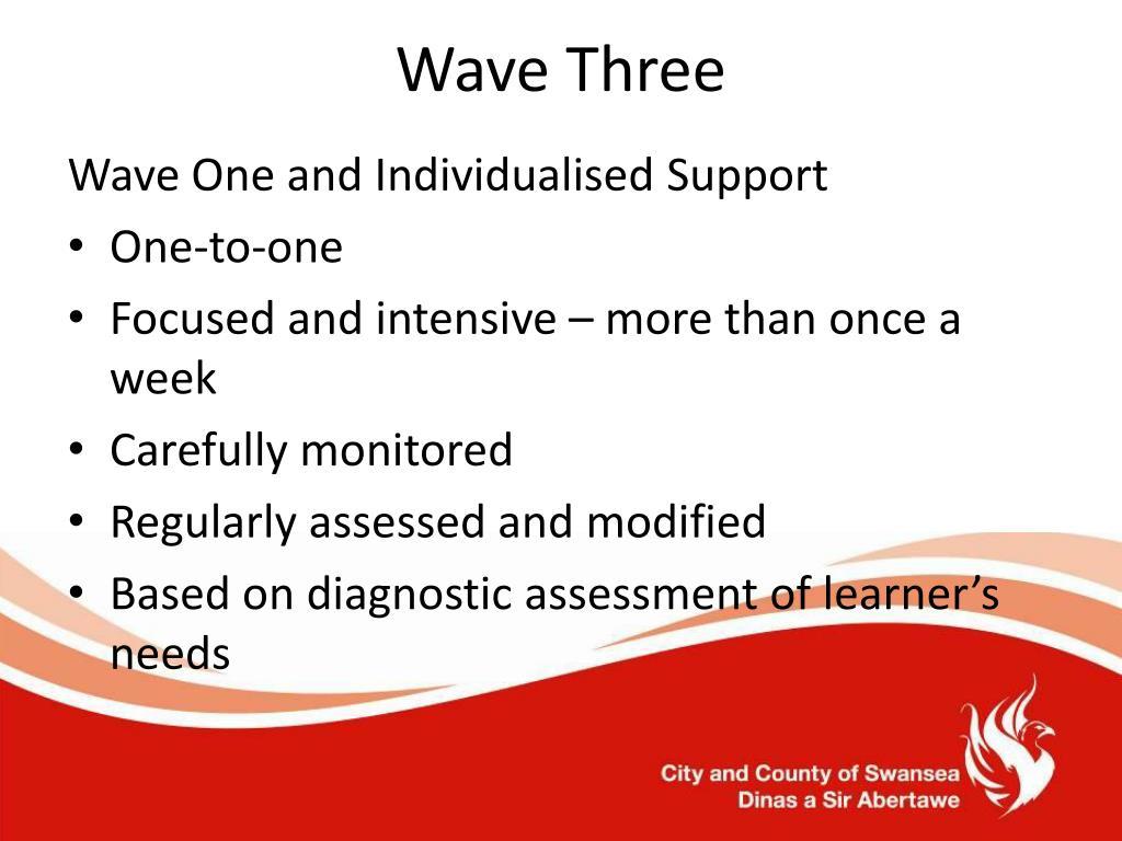 Wave Three
