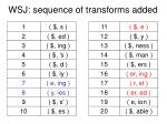 wsj sequence of transforms added