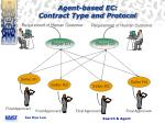 agent based ec contract type and protocol