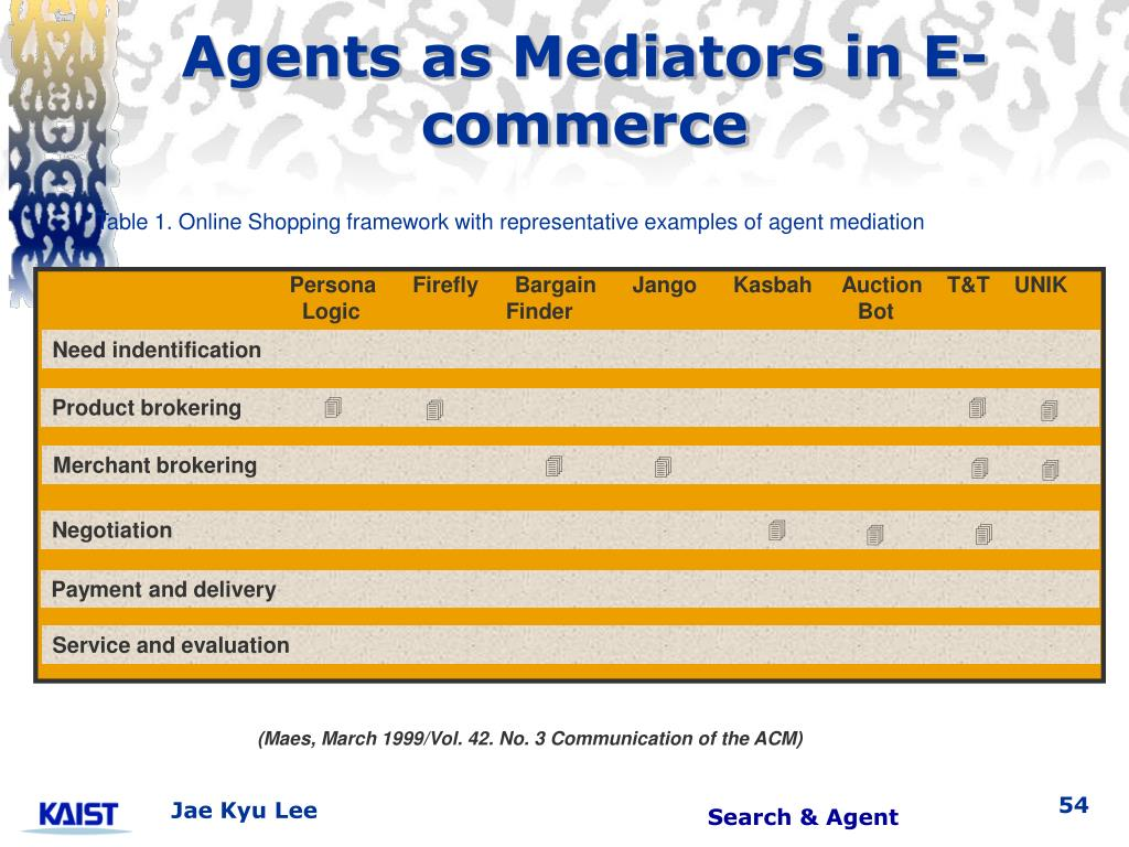 Agents as Mediators in E-commerce