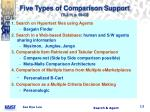 five types of comparison support tl2 11 p 58 63