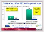 costs of an ultra prt at kungens kurva