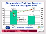 micro simulated peak hour speed for car bus to kungens kurva