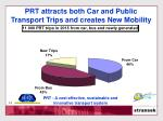 prt attracts both car and public transport trips and creates new mobility