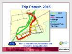 trip pattern 2015
