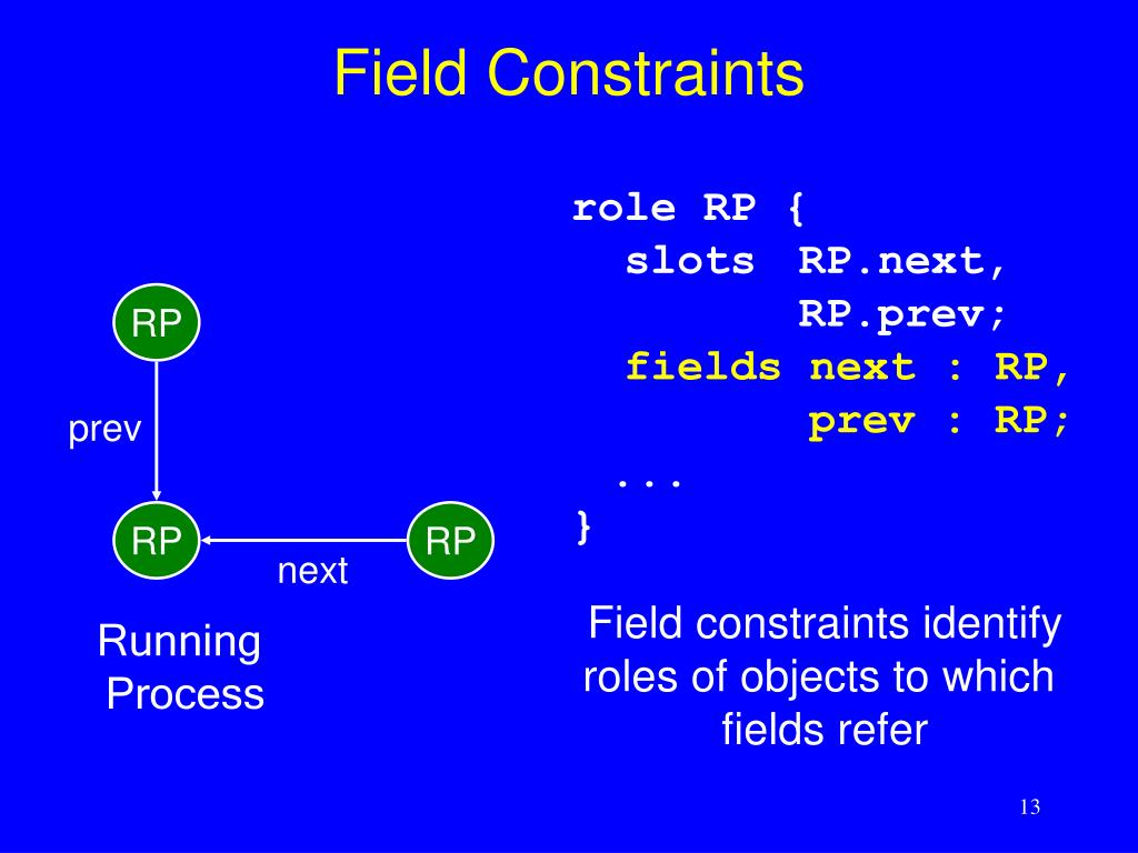 Field Constraints