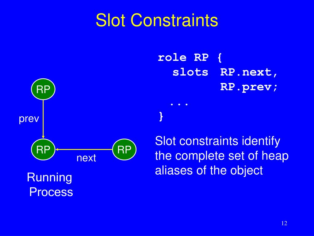 Slot Constraints