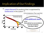 implication of our findings