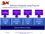 software designed using plug ins