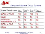 supported channel group formats